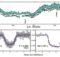 Телескоп Kepler отыскал вкосмосе «близнецов» Земли
